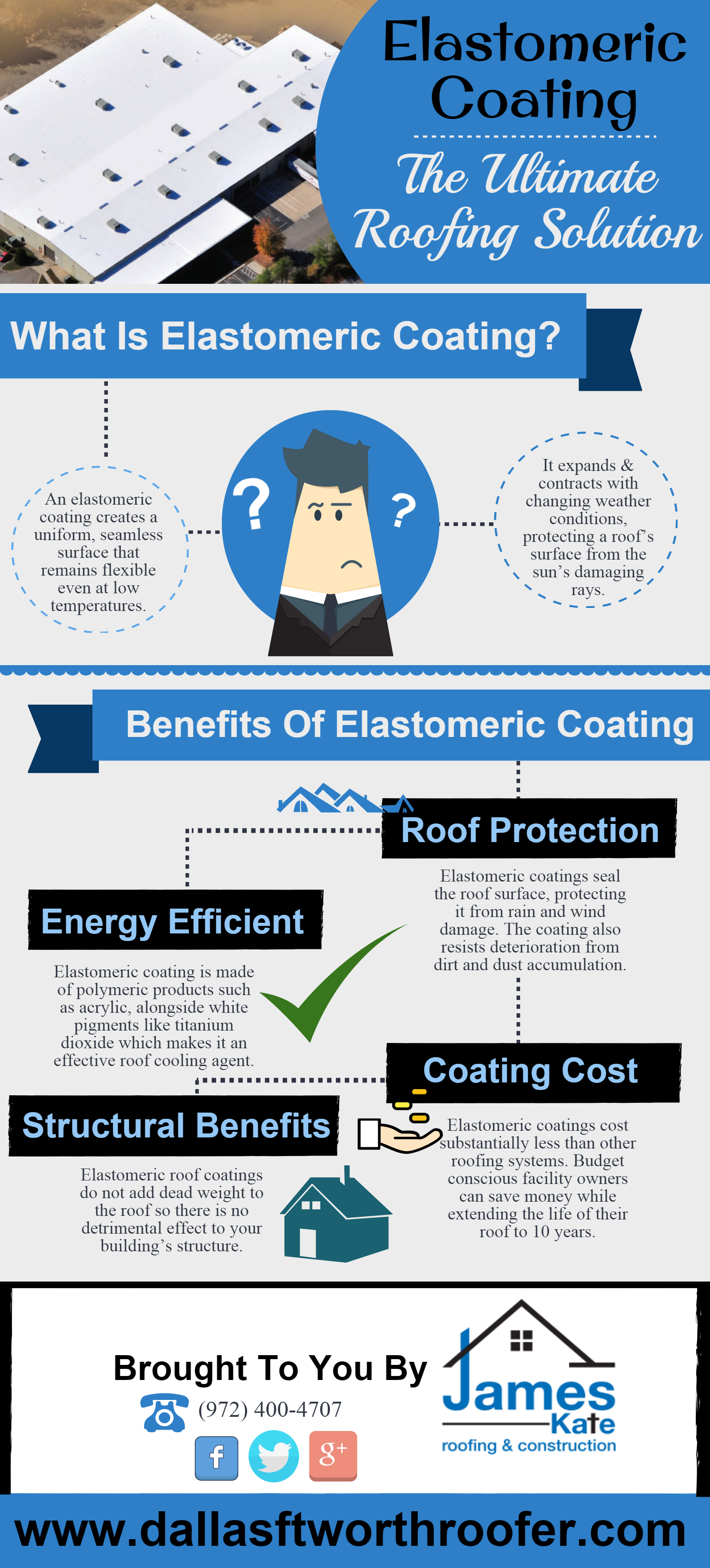 Elastomeric Coating The Ultimate Roofing Solution See More At Http Dallasftworthroofer Com Roofing Roofing Supplies Roof Protection