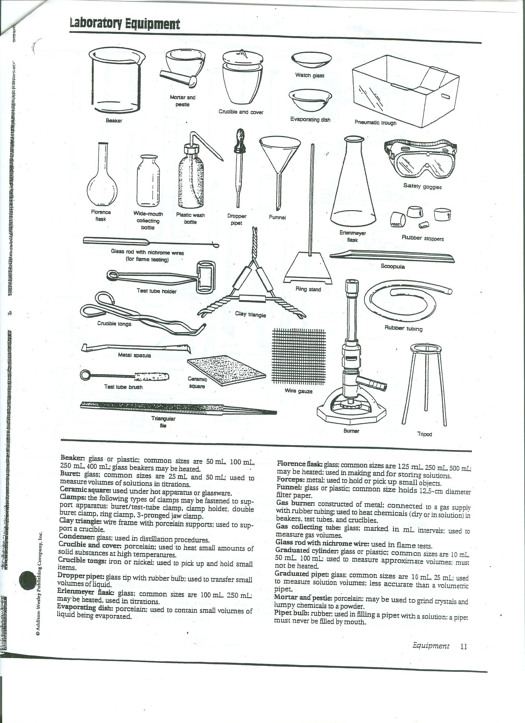 Chemistry Lab Tools Worksheet