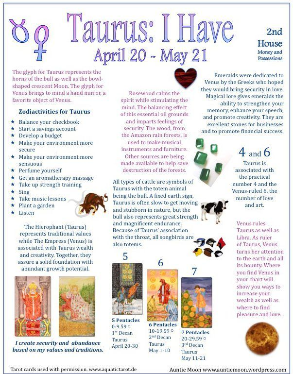 Cheat Sheets Symbolism Of The Zodiac Auntie Moon Astrology