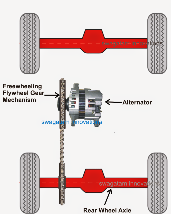 Regenerative Braking Mechanism For Vehicles Vehicles Alternator Flywheel
