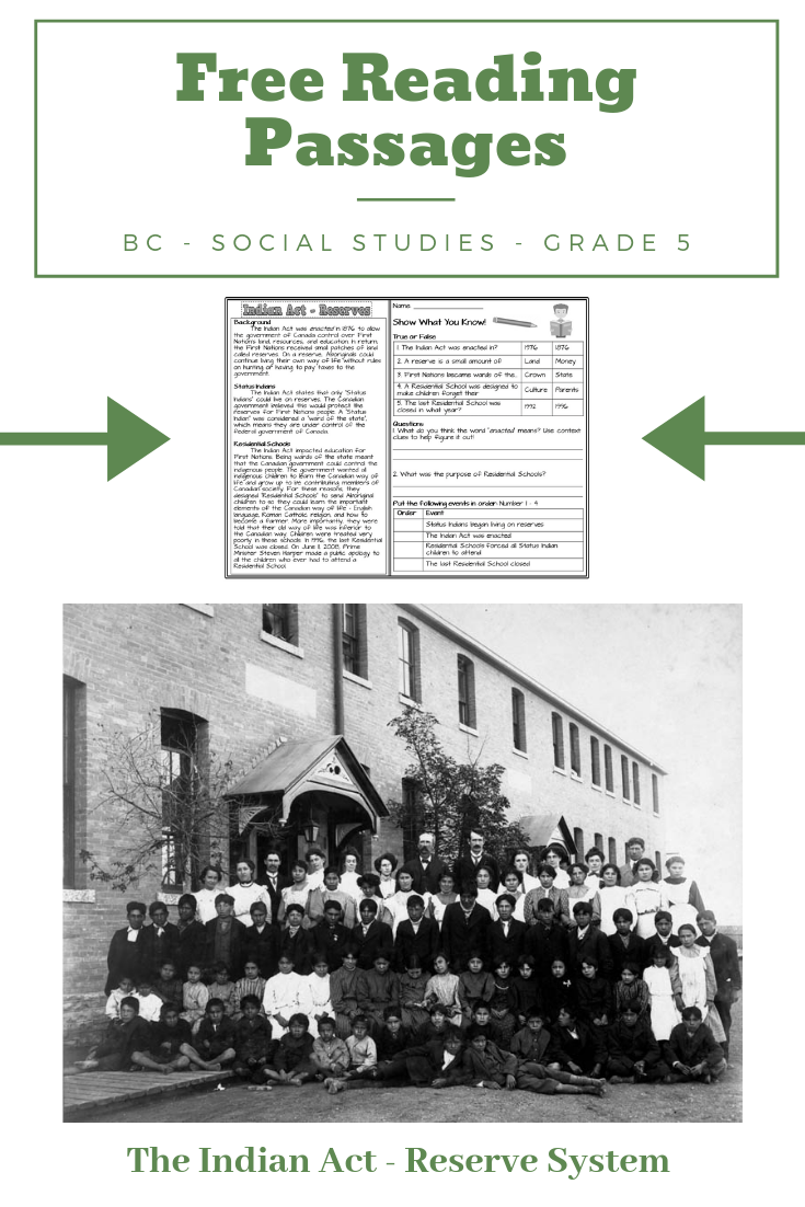 The Indian Act Reserve System Free Reading Passage Social Studies Free Reading Passages Social Studies Worksheets [ 1102 x 735 Pixel ]