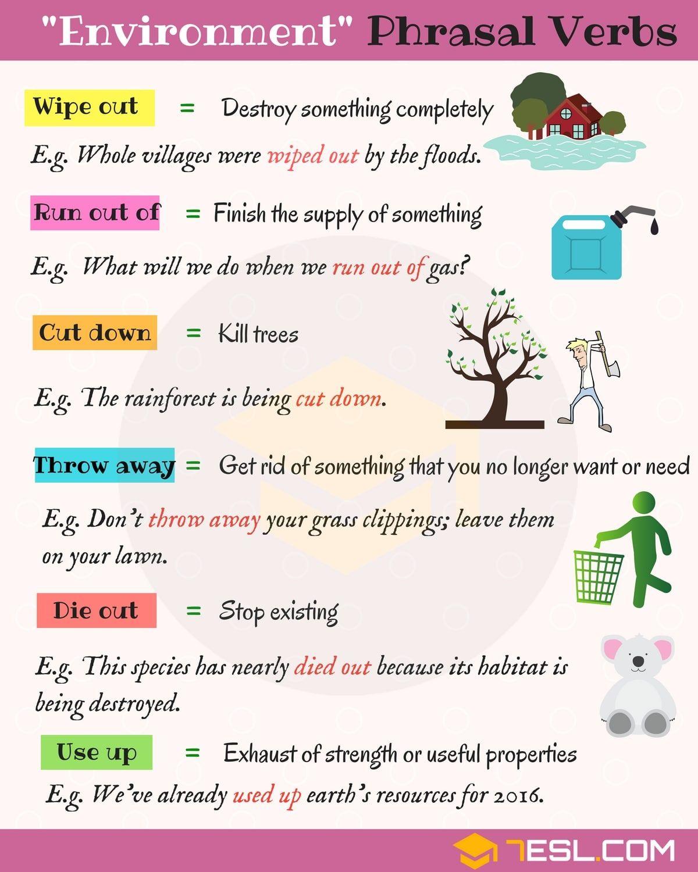 Environment Phrasal Verbs Palavras Em Ingles Ingleses Aprender Ingles [ 1500 x 1200 Pixel ]