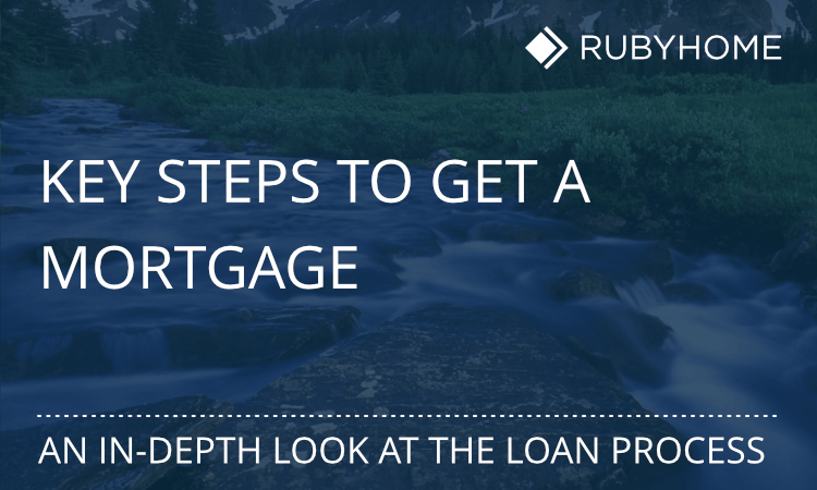 6 Steps Of The Mortgage Loan Process From Pre Approval To Closing
