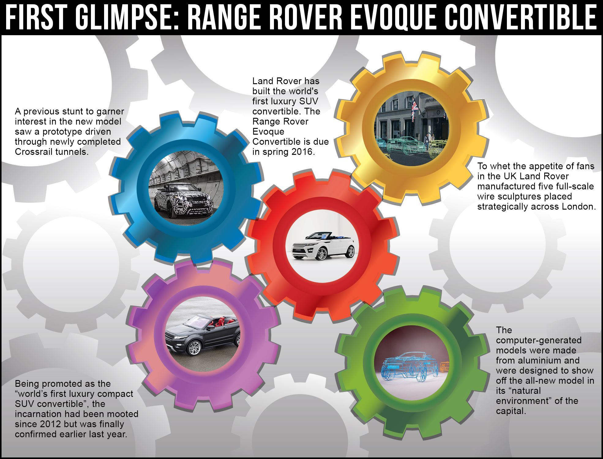 Take A Lookat The All New Range Rover Evoque Convertible Get Wiring Diagrams Details