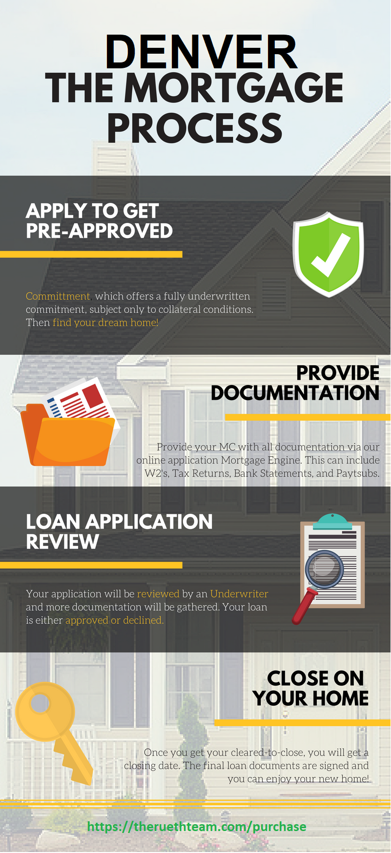 Colorado Home Mortgage Mortgage Loans Mortgage Reverse Mortgage