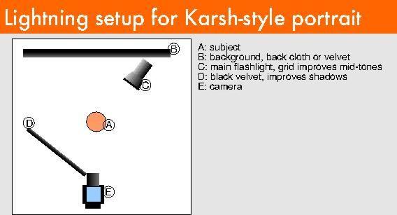 Astounding Help With Studio Lighting In The Style Of Karsh Photo Net Photo Wiring 101 Archstreekradiomeanderfmnl