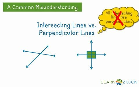 Video Draw Parallel And Perpendicular Lines 4th Grade 4th Grade