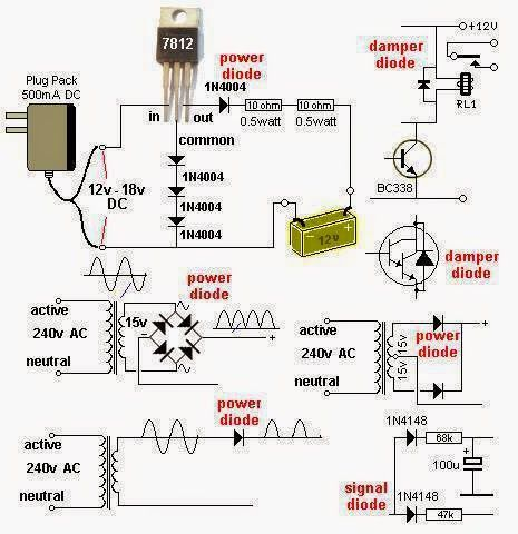 Diodes and their uses  Electrical Engineering Pics: Diodes and their uses | Library EE │Pics