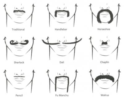 Astounding Pinterest The World39S Catalog Of Ideas Short Hairstyles Gunalazisus