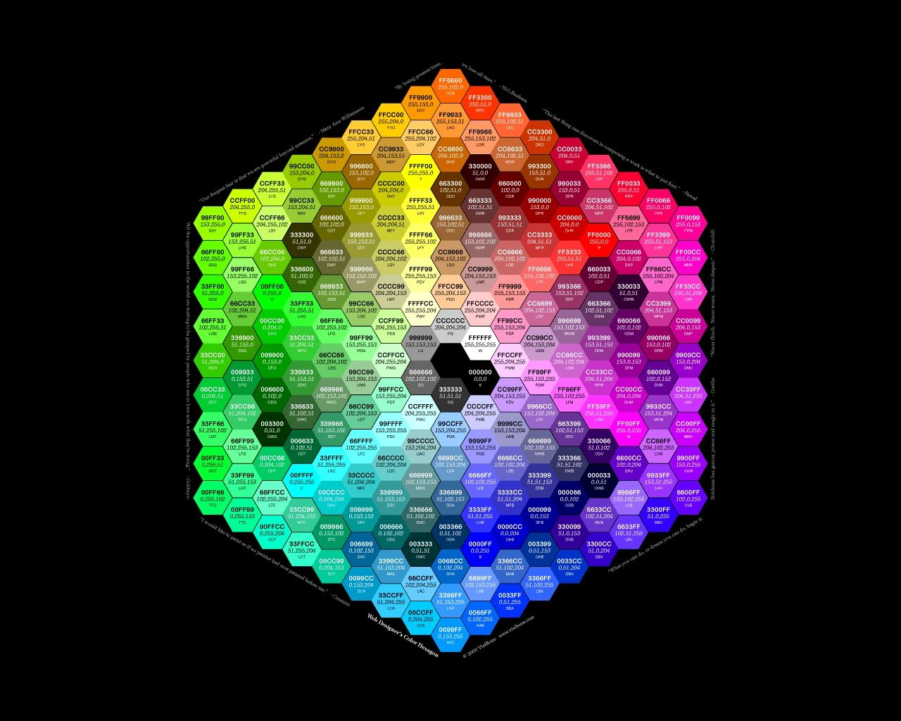 Hex Color Chart. | the power of color | Pinterest | Colors, Search ...