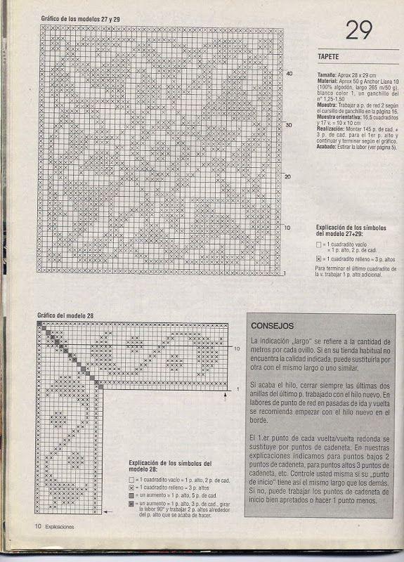 Filet crochet Ganchillo punto de red   Вязание   Pinterest   Filet ...