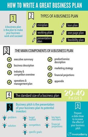 How to Write a Great Business Plan, Business, Planning, Business