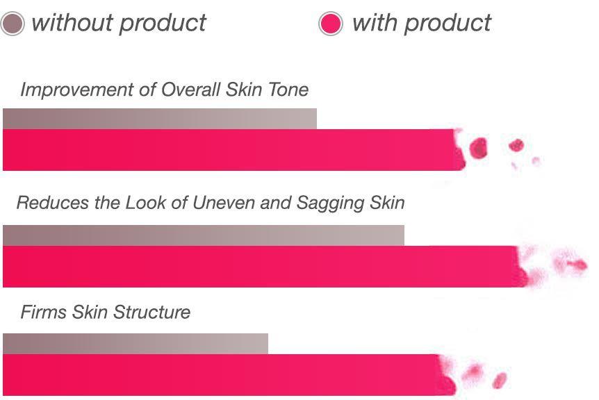 Alura Skin Co Anti Aging Skin Cream In 2020 Anti Aging Skin Products Skin Cream Skin Firming