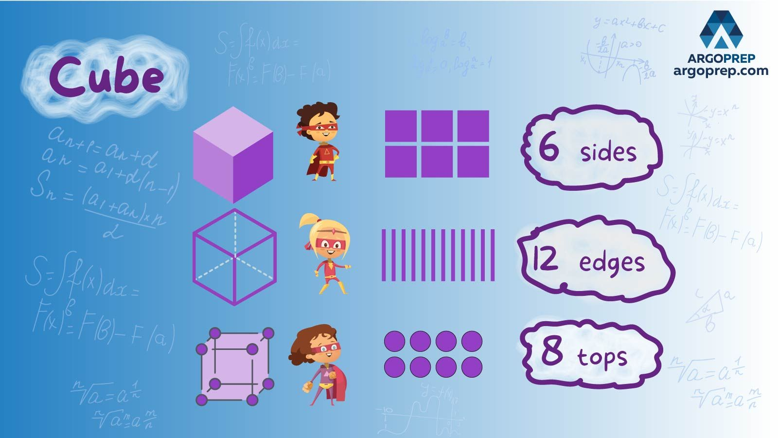 Let S Learn About Cubes A Cube Is A 6 Sixed Figure That