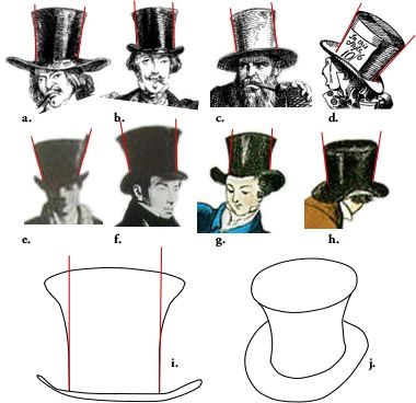7d0365156a1 Flared Top Hat Mad Hatter pt. 1- tips and instructions for making a top hat