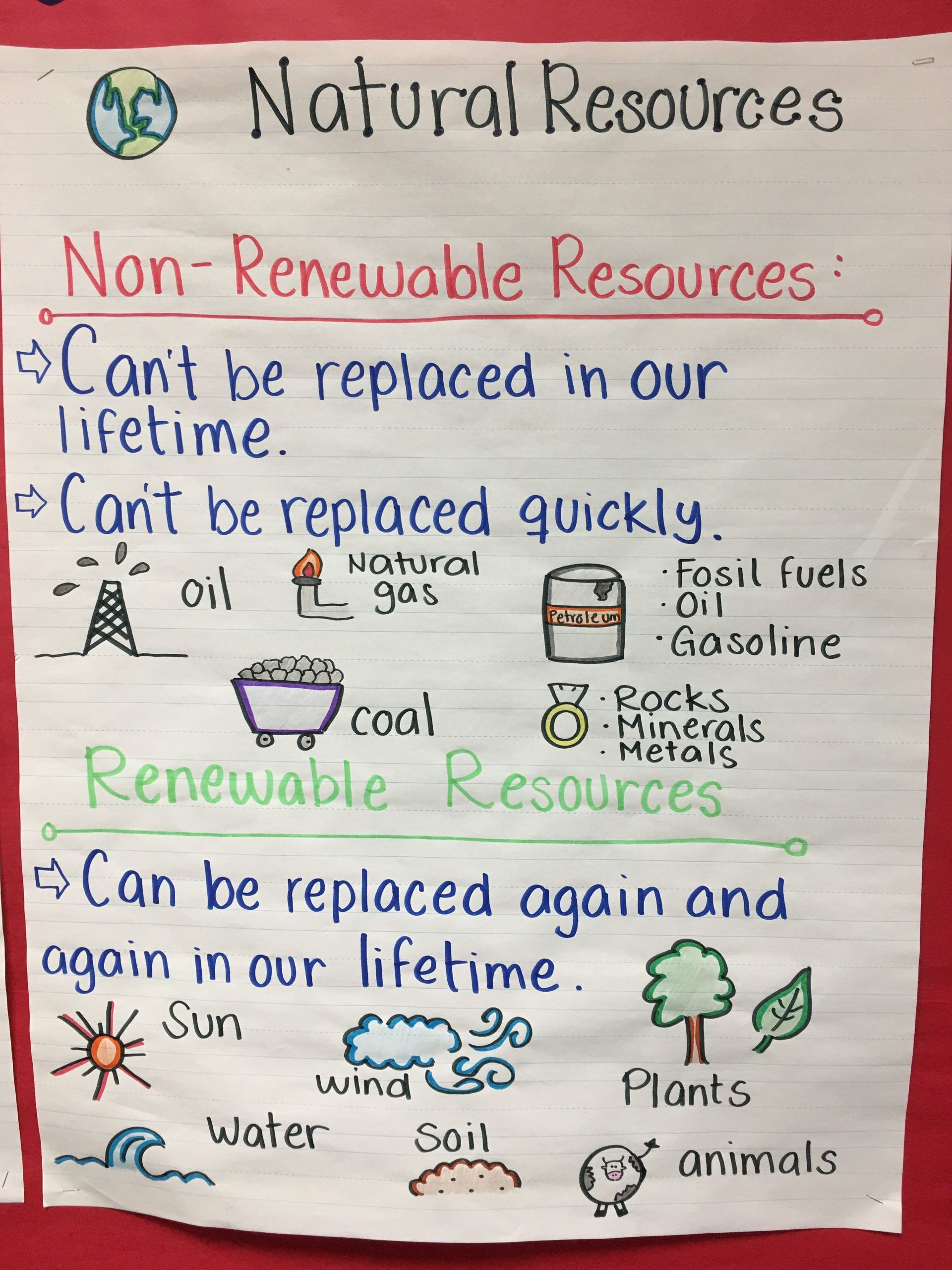 Natural Resources Worksheets 3rd Grade