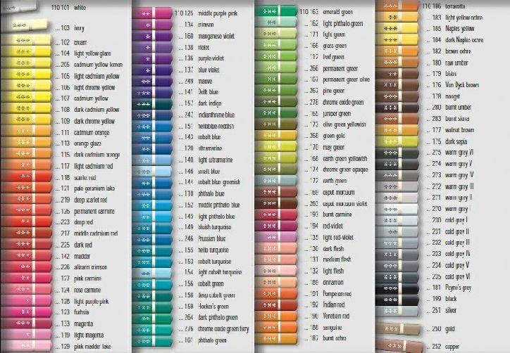 Faber Castell Polychromos Kleurkaart Google Zoeken