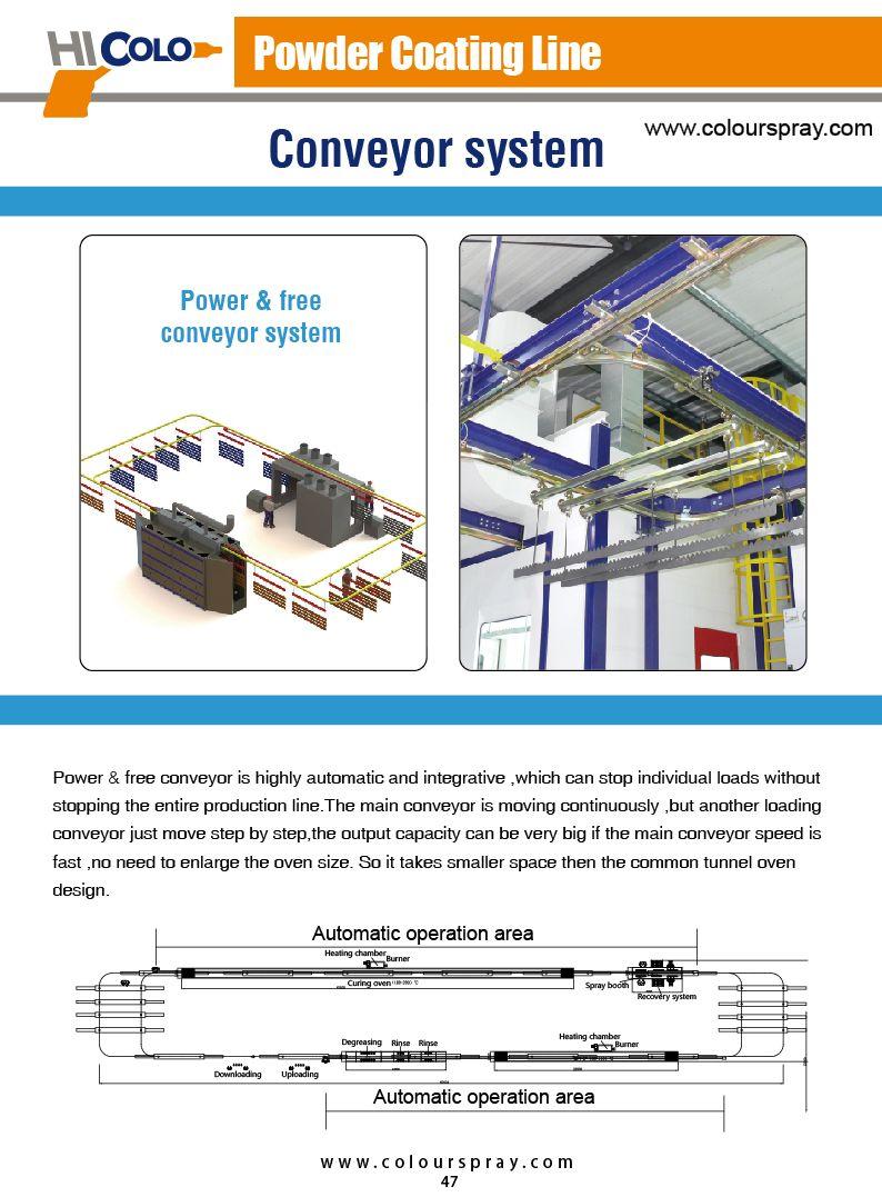 Pin On Kafan Powder Coating Machine Catalog