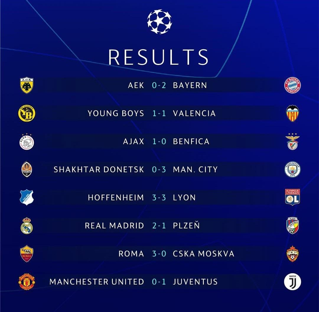 todays ucl results uefachampionsleague champions league uefa champions league champions league draw champions league