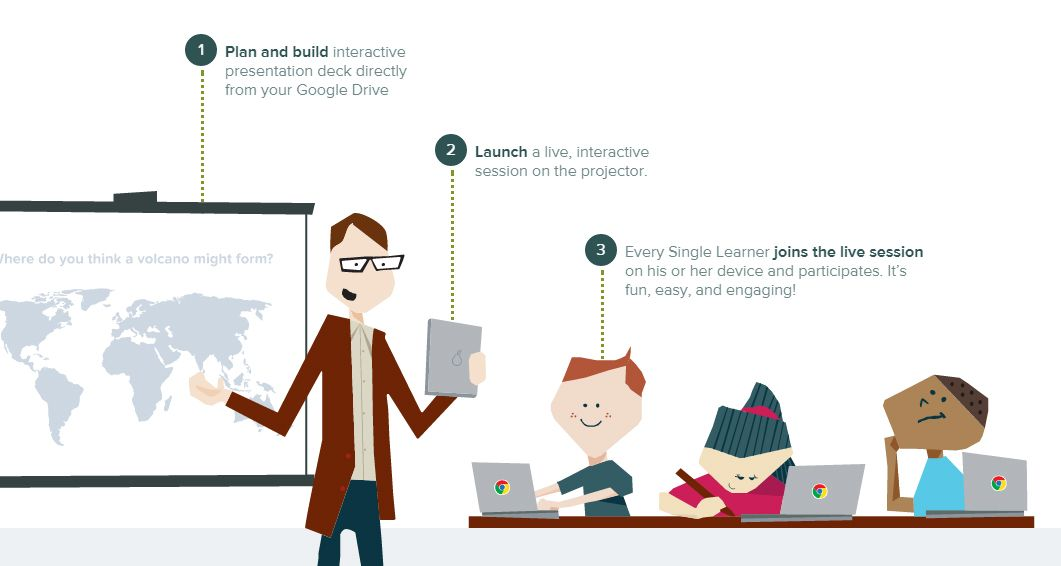 Новый инструмент для учителей: простое и «вовлекательное ...