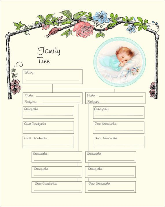 Baby Family Tree Template