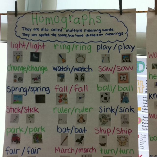 Word study synonyms