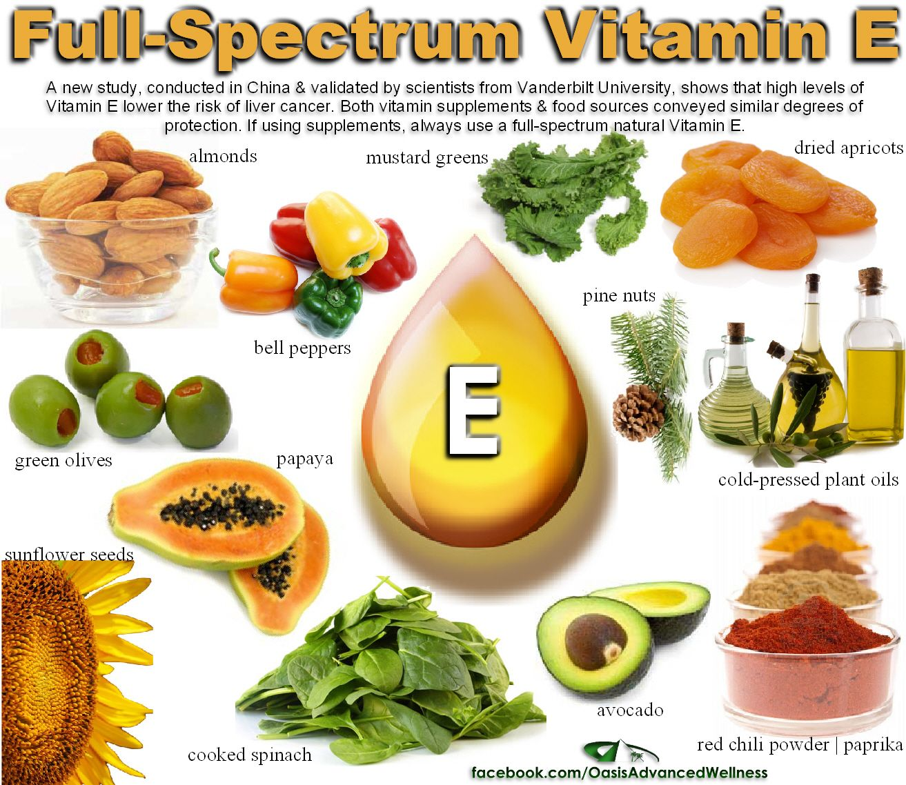 Your Handy Guide To Vitamins Natural Vitamins Health Nutrition