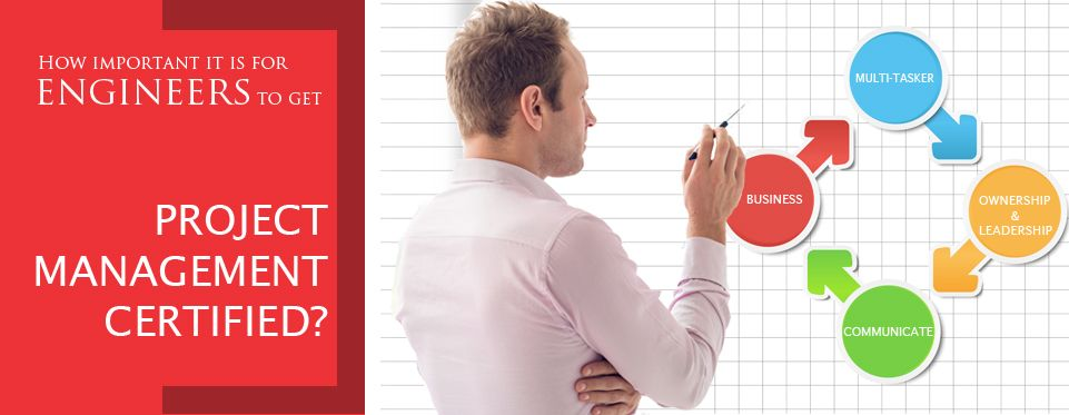 Iibm Institute Courses Benefits For Getting Project Management