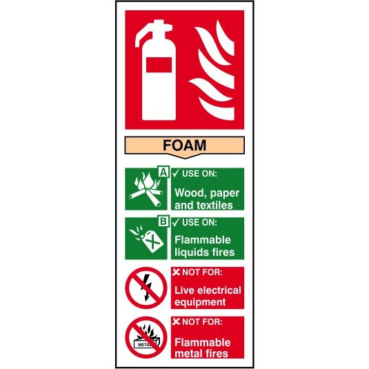 photograph relating to Printable Fire Extinguisher Sign titled Foam Hearth Extinguisher Signal hearth extinguishers Foam hearth