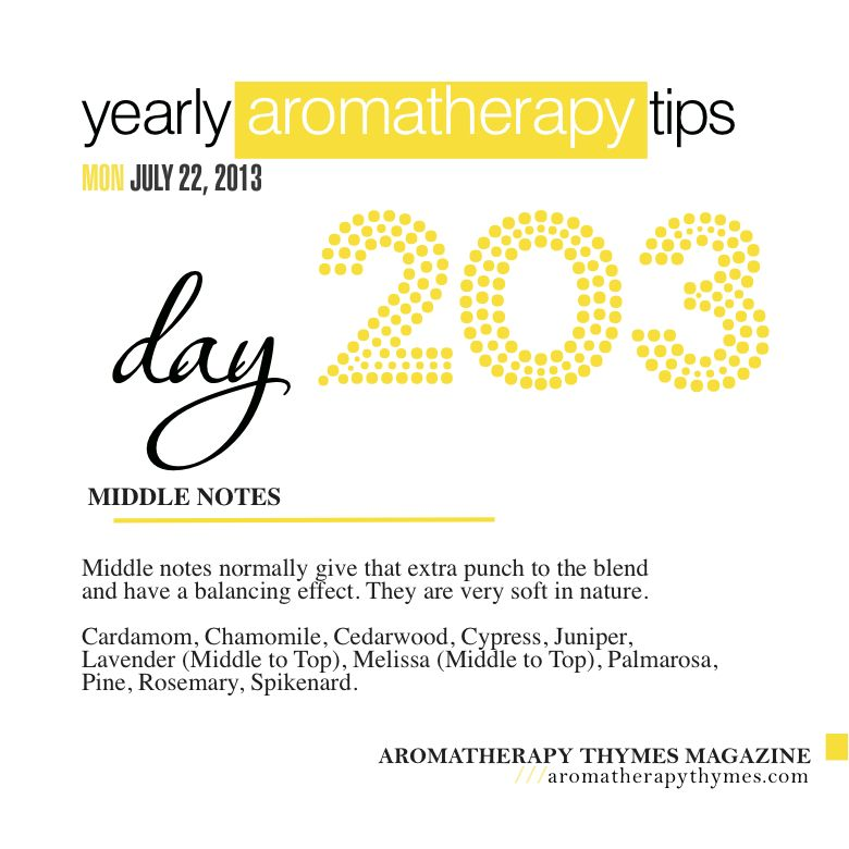 We are on day 203 of 365 days of Aromatherapy. Where is this year going? Any tips you would like to share?