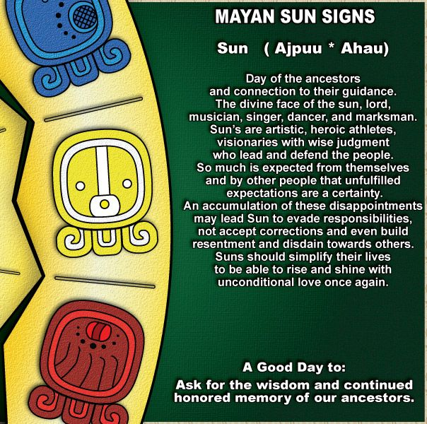 Sun Character by Mayan Horoscope