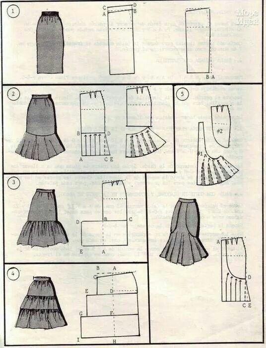 Sew skirt | Patrones | Pinterest | Falda, Costura y Patrones