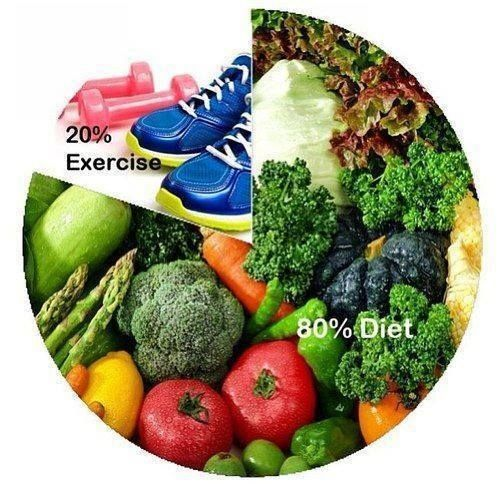 Ruokaa ja treeniä!