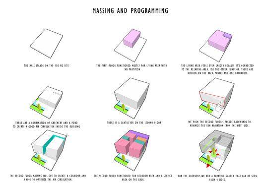 Inset House Delution Concept Diagram Diagram Architecture Architecture Concept Diagram