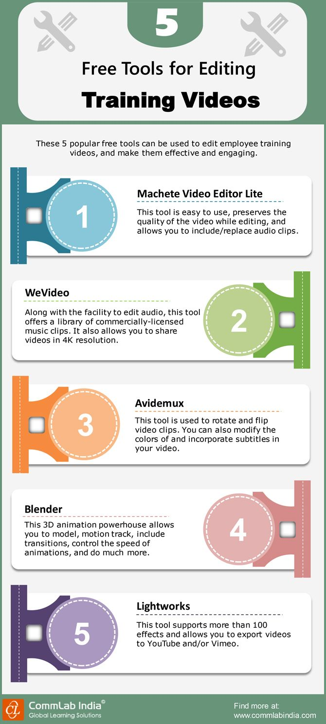 5 Free Tools for Editing Training Videos [Infographic