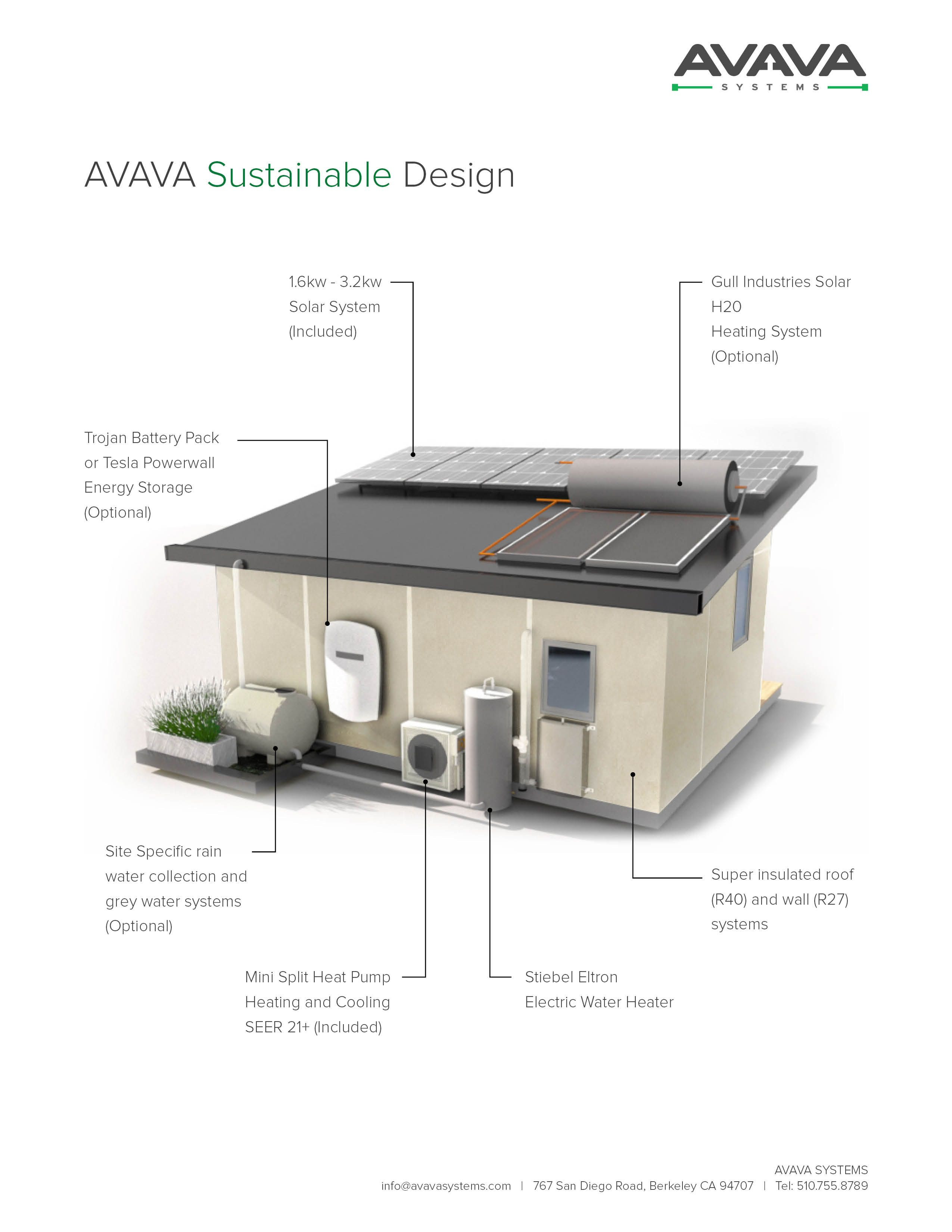 Avava – Models | Tiny/compact House Ideas^^^^^^^ | Pinterest ...