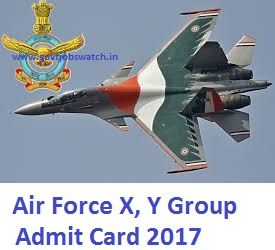 air force y group cut off