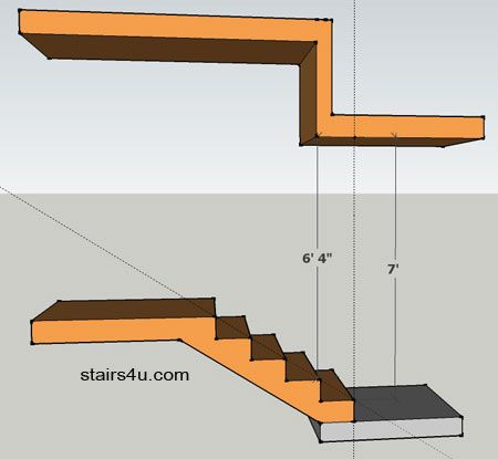 Most Common Problem With Building Design For Stair Headroom Clearance Building Design Stairs Stairways