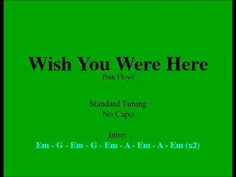 Wish You Were Here Pink Floyd Guitar Backing Track With Scale Chart