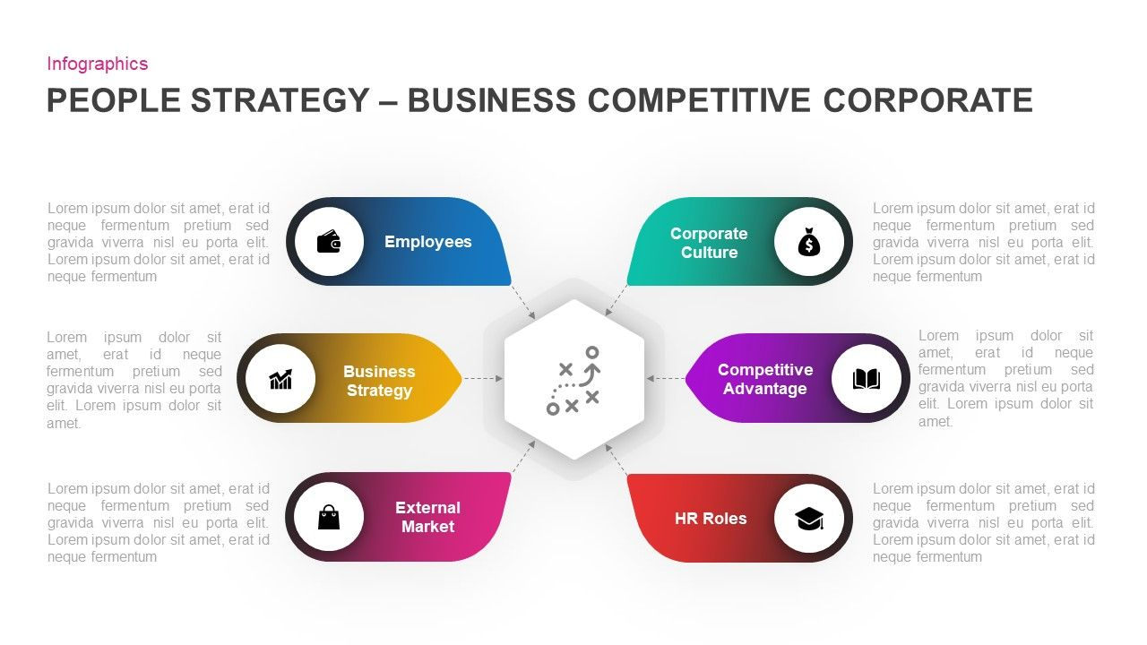 People Strategy Business Competitive Corporate