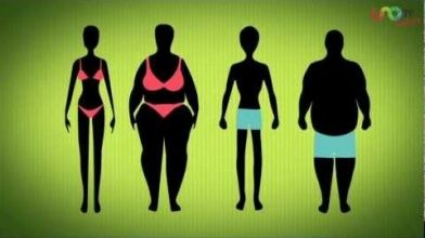 Why Do Men And Women Gain Weight Differently?