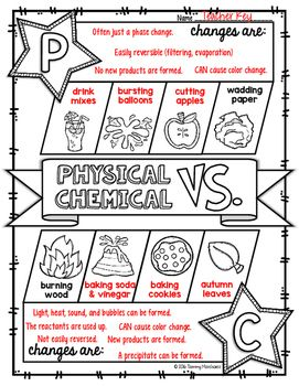Chemical and physical changes science doodle notes interactive chemical physical changes doodle notes ibookread Download