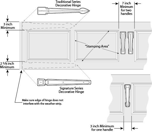 all com garage the parts door will personal way free use getdrawings close for not at doors leaves drawing bottom gap