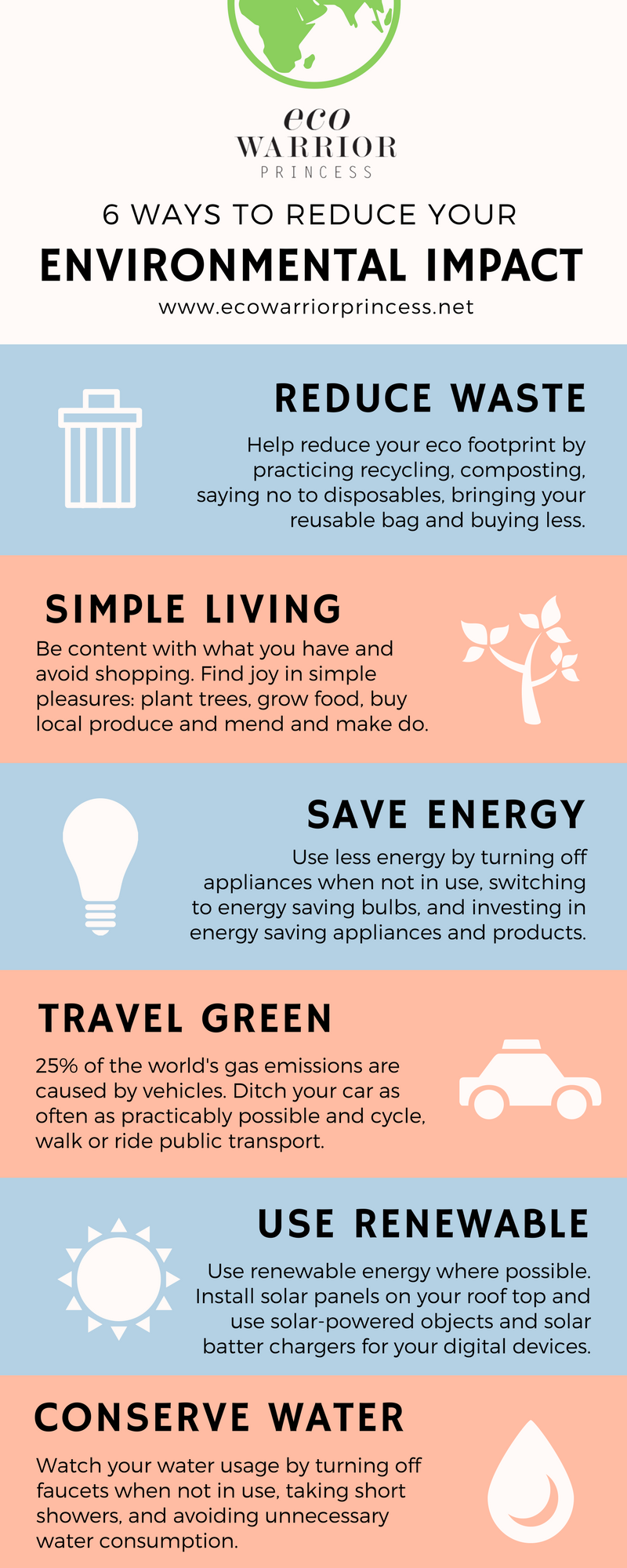 6 ways to reduce your environmental impact eco warrior for Facts about energy conservation