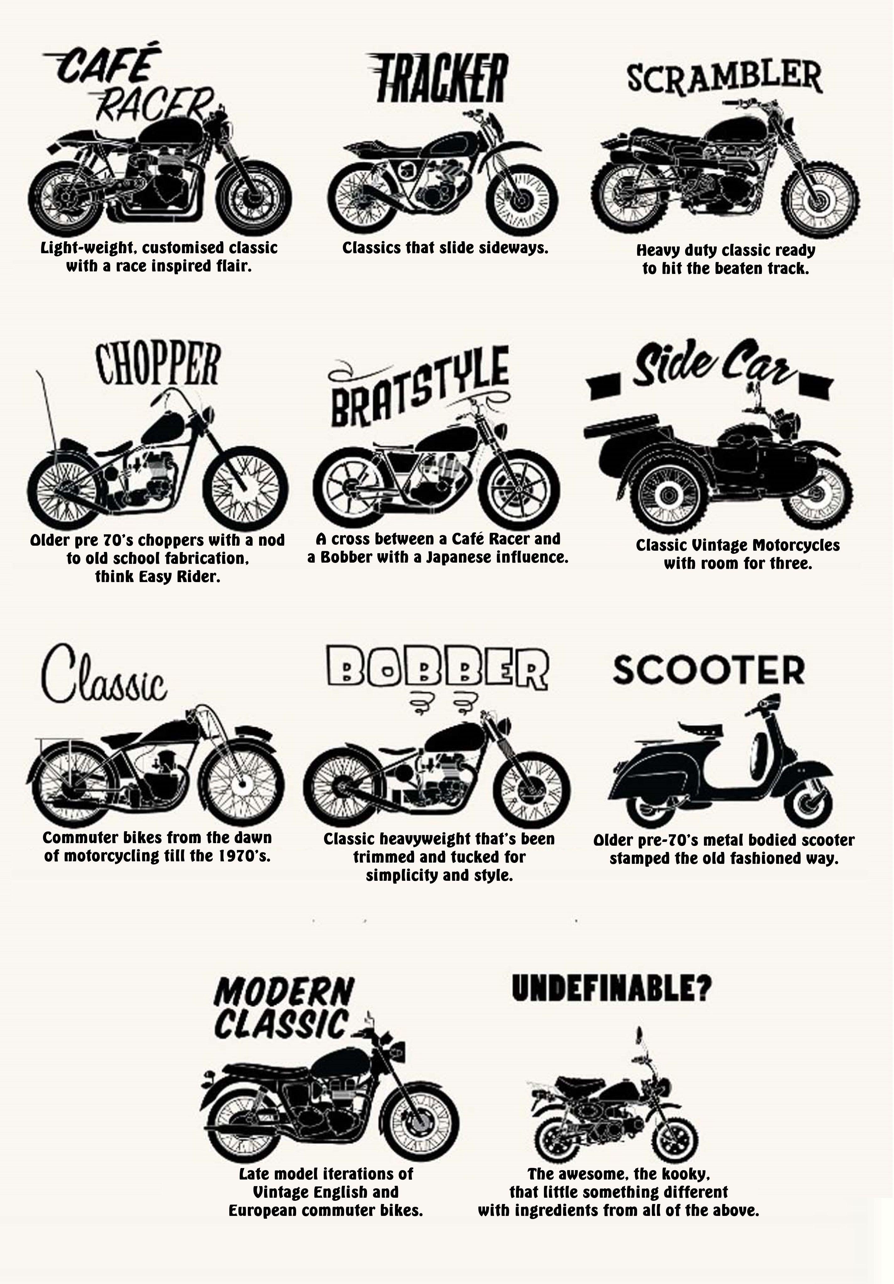 Motorcycle Types Webcachegoogleusercontent Searchqcache 162209103181 About Style Guidegws RdcreicUUjWPqvIeTLgAaNrq ABg