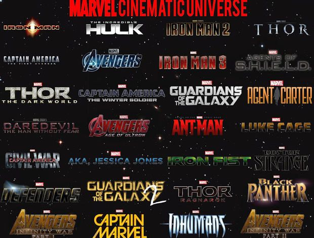 How Many Avengers Will Be In The Mcu By Infinity War Part 2 Geek