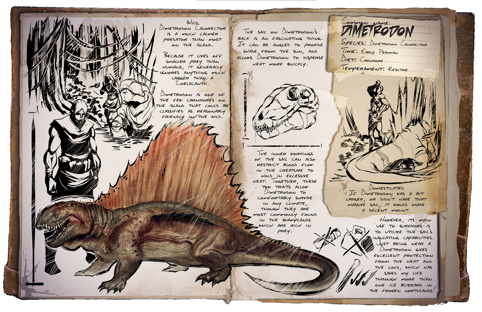 Dossier Dimetrodon Png Png Grafik 2048 1325 Pixel Ark Survival Evolved Game Ark Survival Evolved Creatures