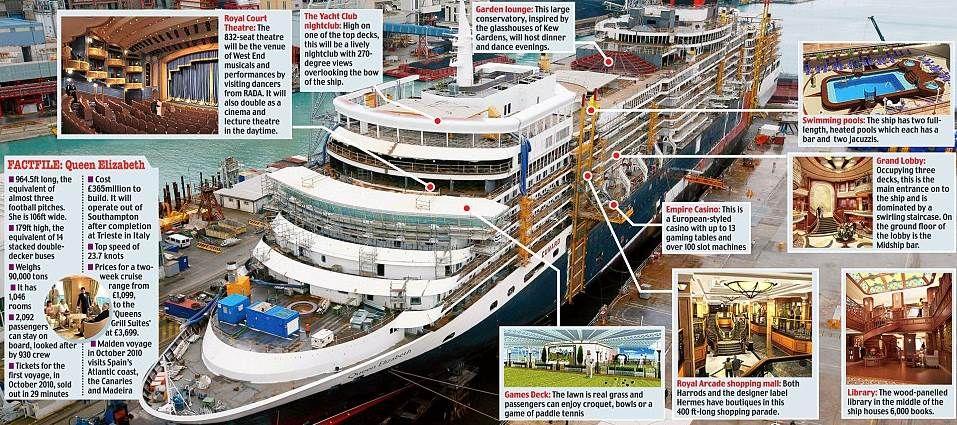 QEdeckplansinfographicjpg Cunard Queen Elizabeth - Queen elizabeth 2 cruise ship itinerary
