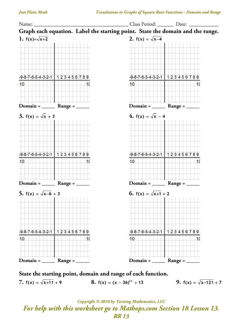 Image Result For Rational Functions Practice