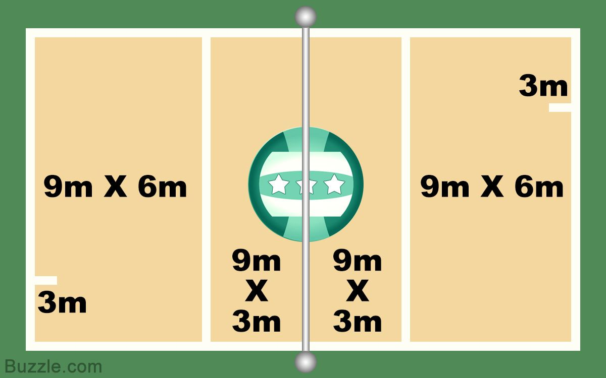 The Standard Dimensions And Measurements Of A Volleyball Court Volleyball Court Dimensions Volleyball Dimensions
